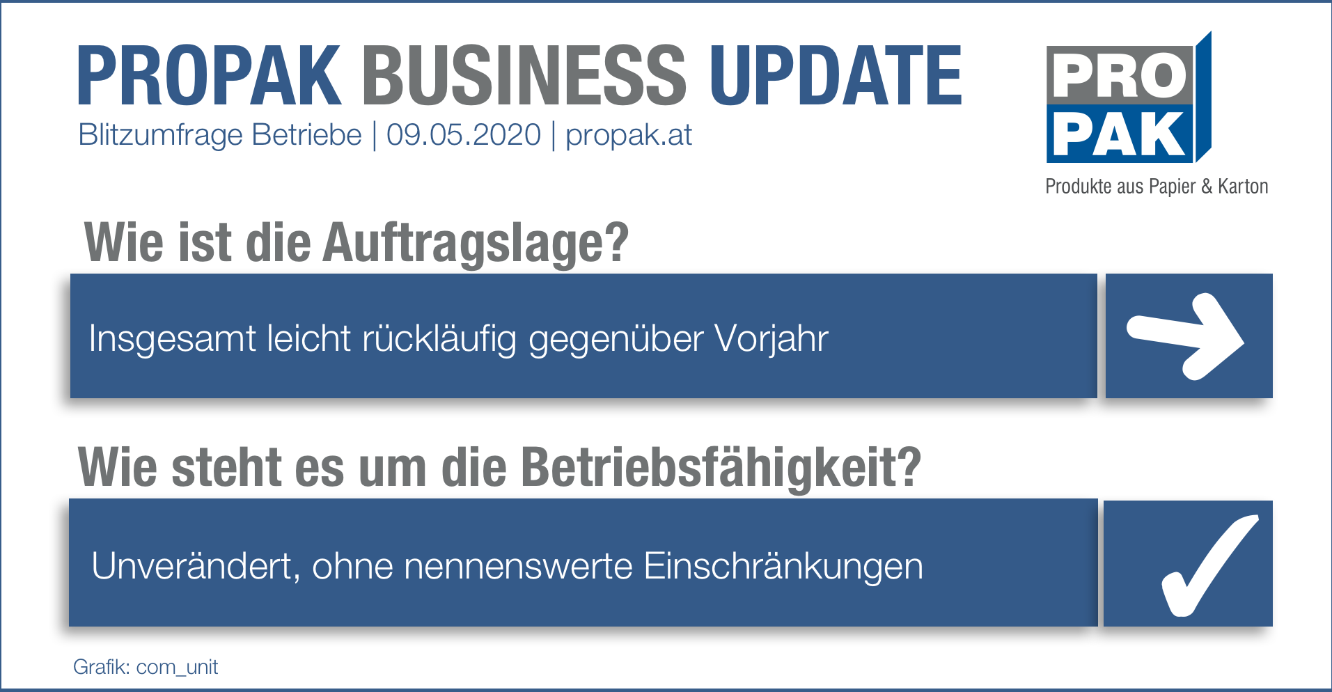 200508 Business Update Detail.png