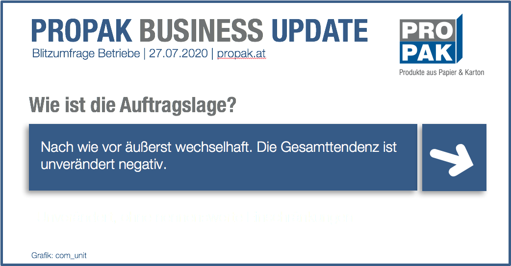 200727 Business Update Detail.png