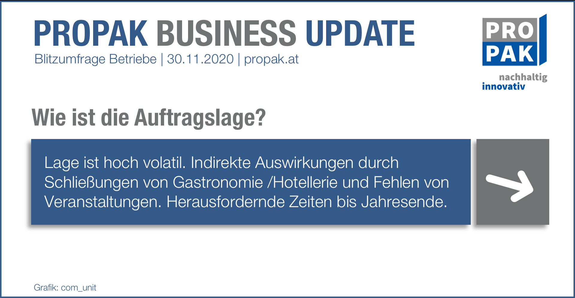 201201 PROPAK Business Update Detail