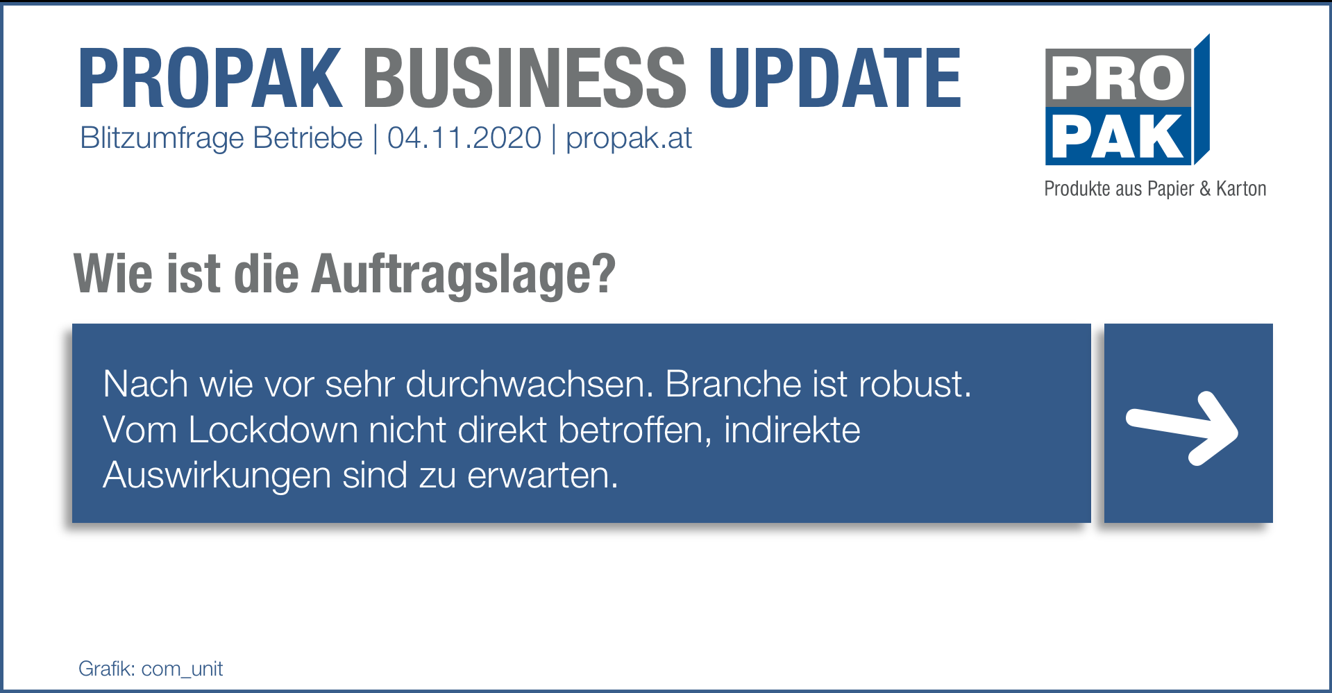 20201104 Business Update
