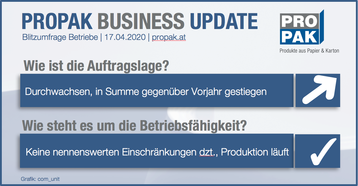 200417 BusinessUpdate